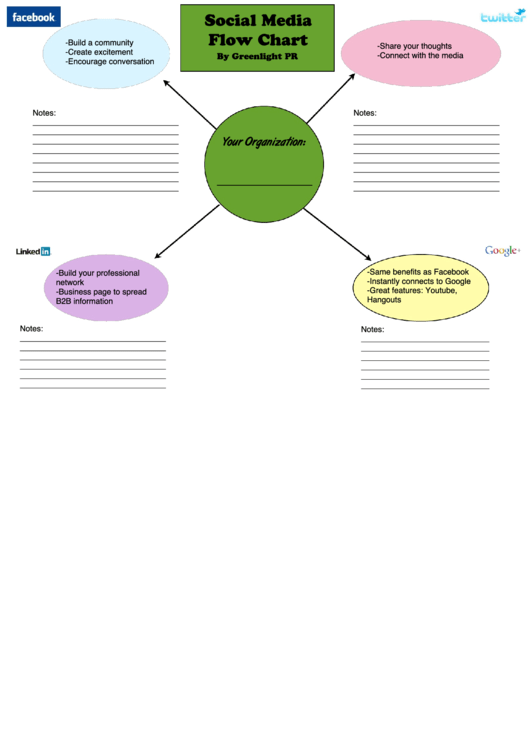 social media flow chart template printable pdf download