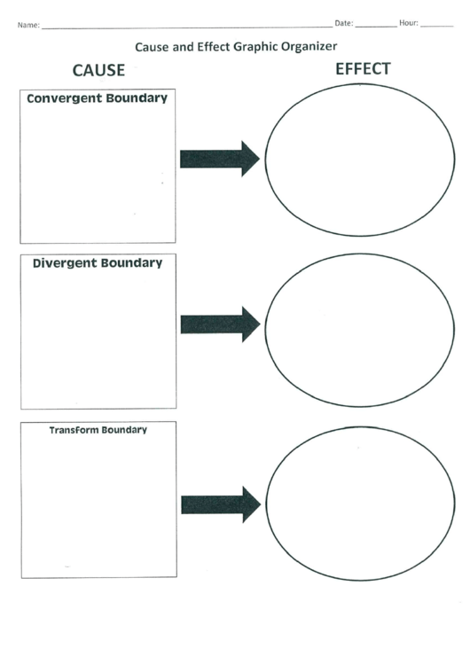 image regarding Cause and Effect Graphic Organizer Printable titled Induce Impression Picture Organizer printable pdf obtain