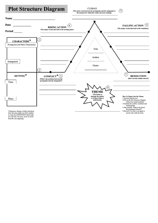 Plot Structure Diagram Template printable pdf download