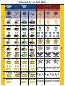 Uniformed Service Rank Chart - U.s. Public Health Service