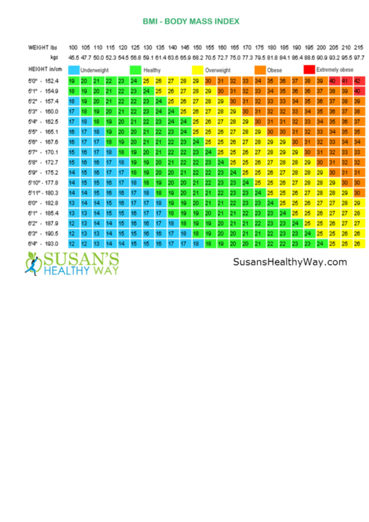 Bmi Body Mass Index Chart Printable pdf