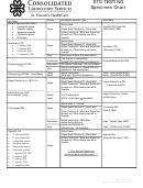 Std Testing Specimen Chart
