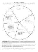 Credit Score Pie Chart Template