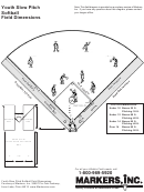 Youth Slow Pitch Softball Field Dimensions