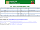 Glp-1 Agonist Medications Chart