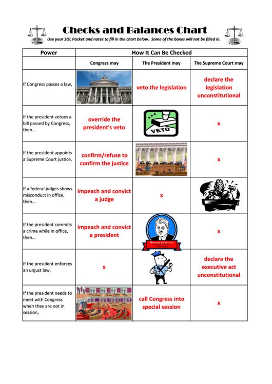 Checks And Balances Chart Printable pdf