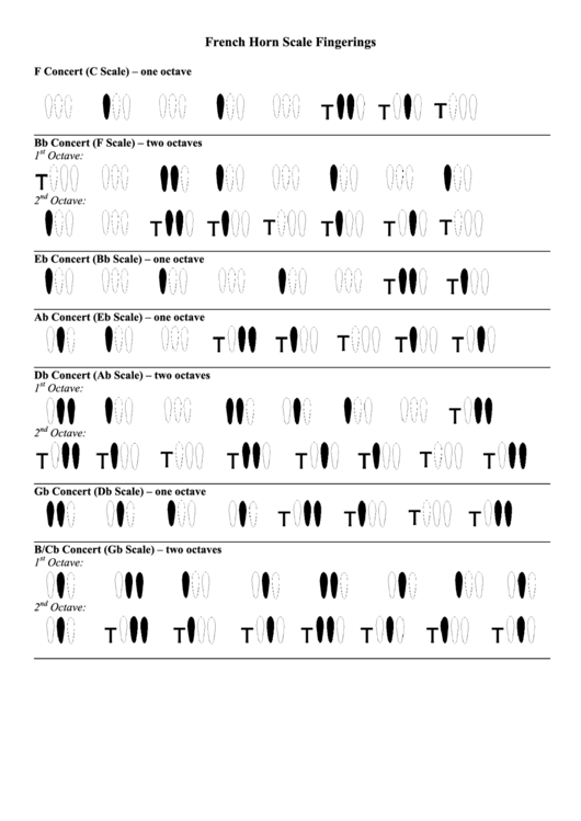 french horn scale fingerings chart printable pdf download