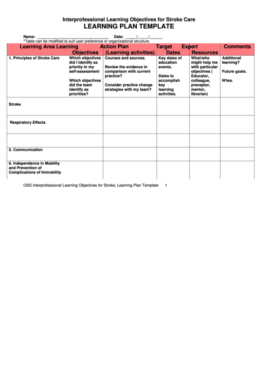 Learning Plan Template - Interprofessional Learning Objectives For Stroke Care