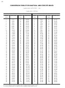 Conversion Table For Nautical And Statute Miles