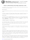 Form Arts-cid - Articles Of Incorporation Of A Common Interest Development Association