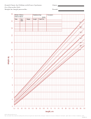 Growth Charts For Children With Down Syndrome 0 To 36 Months: Girls Weight-for-length Percentiles