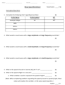 Blank Graphs Worksheet Pdf  Physics Worksheet Templates Free To Download In Pdf Word And Excel Free Pythagorean Theorem Worksheet Excel with Growth And Decay Problems Worksheet Pdf Wave Speed Worksheet Worksheet Layers Of The Earth Word