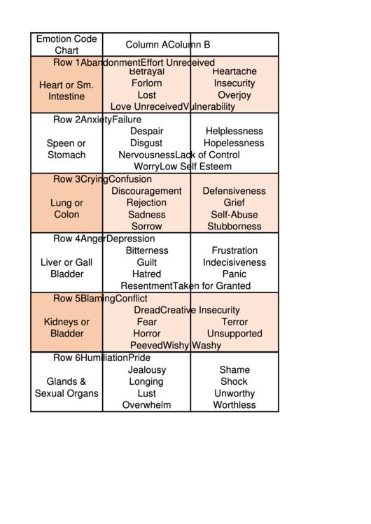 emotion code chart printable pdf download