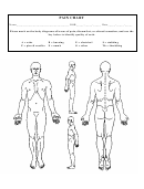 Blank Pain Chart Template