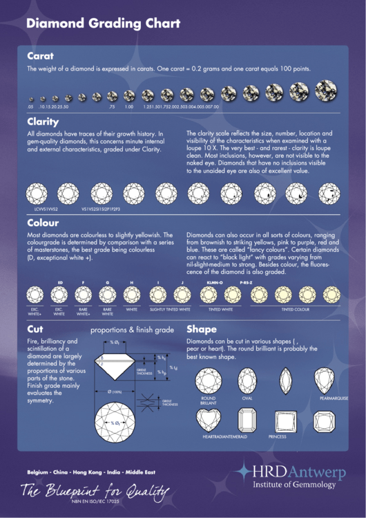 diamond grading chart printable pdf download