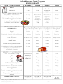 Adult Day Care Food Program Food Chart