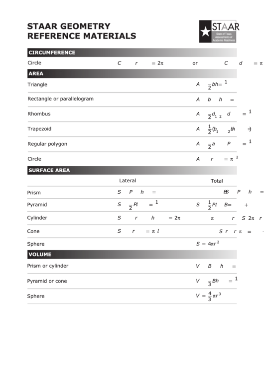 Texas Staar Geometry Formula Chart - Staar grade 8