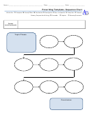 Prewriting Template - Sequence Chart