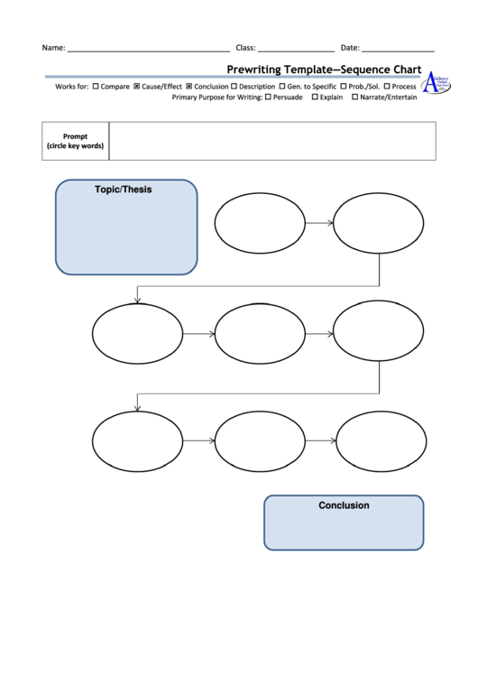 fillable prewriting template sequence chart printable pdf download