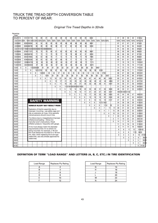 Tire Thread Depth Conversion Table Printable pdf