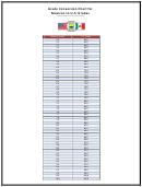 Grade Conversion Chart For Mexican To U.s. Grades