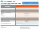 Form 228342.0816 - Individual Plan Comparison Chart - Bcbsil