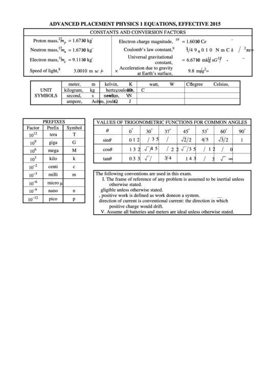 Ap Physics 1 Equation Sheet Ced printable pdf download