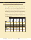 Metals Galvanic Compatibility Chart - Elna Magnetics