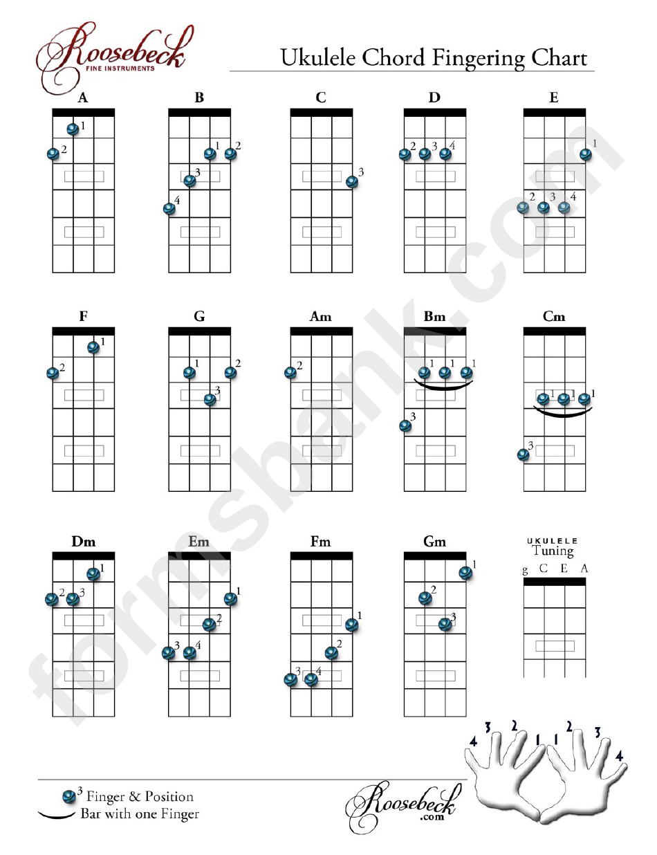 Ukulele chord fingering chart printable pdf download hexwebz Choice Image