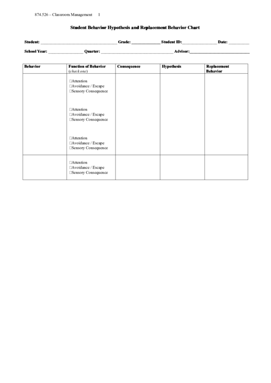 Student Behavior Hypothesis And Replacement Behavior Chart