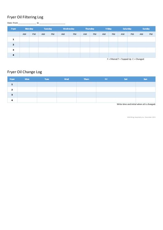 Top Change Log Templates free to download in PDF format