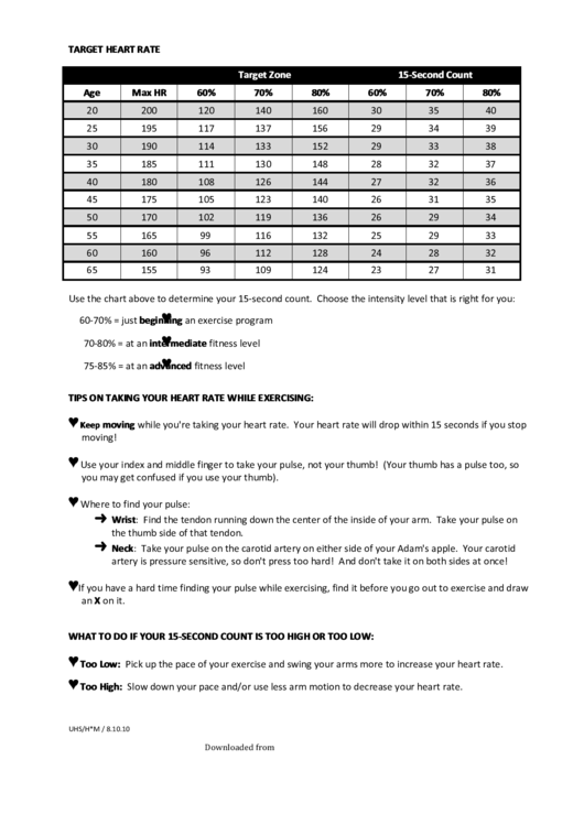 Top 5 Target Heart Rate Charts Free To Download In Pdf Format