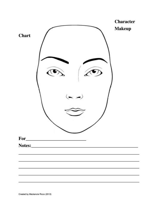Character Makeup Chart