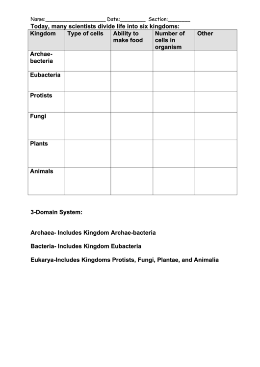 Six Kingdoms Of Life Biology Worksheets printable pdf download – Six Kingdoms Worksheet