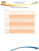 Creating A Flow Chart In Ms Visio