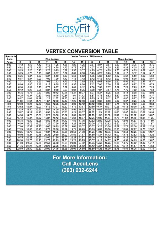 Vertex Conversion Chart Printable Pdf Download