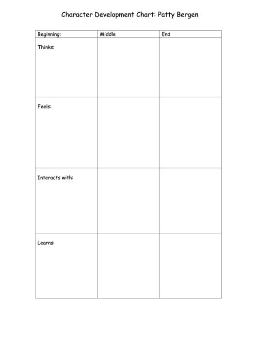 Character Development Chart: Patty Bergen - Saisd