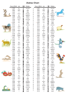 Zodiac Chart From 1900 To 2019