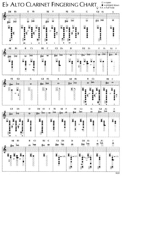 Fingering chart For Alto recorder