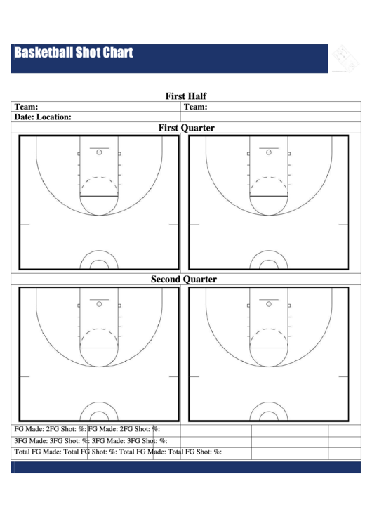 Basketball Shot Chart printable pdf download