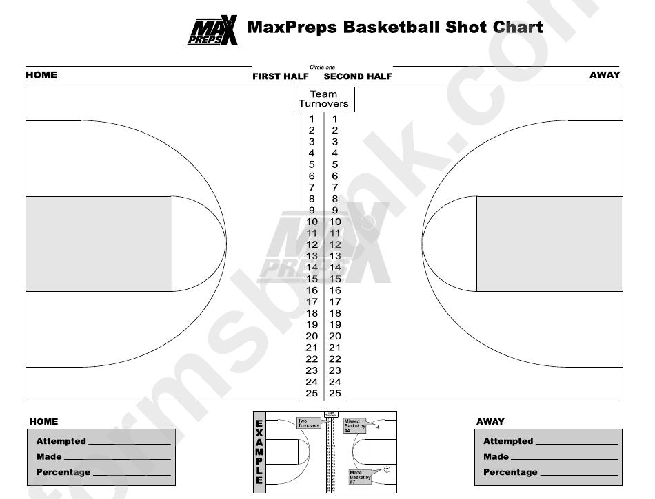 maxpreps basketball shot chart printable pdf download