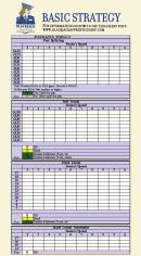 Blackjack Basic Strategy Sheets