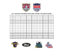 U.s. Soccer Federation Age Chart By Birth Year