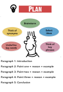 Writing Planning Poster