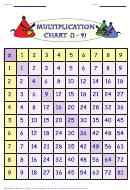 Multiplication Chart 1-9