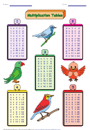 Multiplication Tables Worksheets