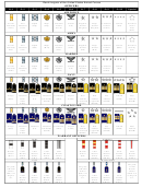 Rank Insignia Of The United States Armed Forces