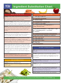 Vegan Ingredient Substitution Chart
