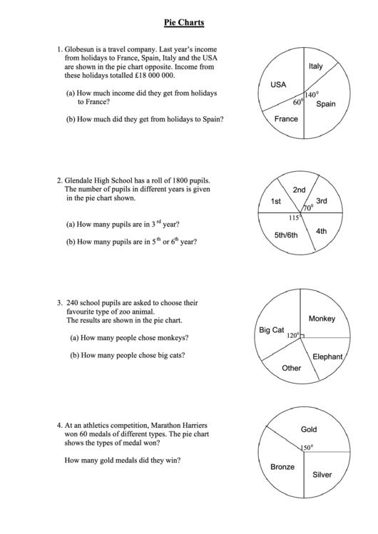 Credit Level Pie Chart Worksheet Template printable pdf download
