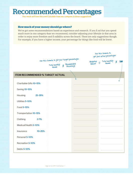 Top Dave Ramsey Budget Forms And Templates Free To Download In Pdf